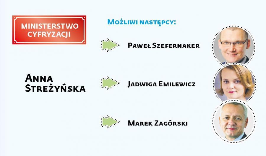 Rekonstrukcja rządu- Ministerstwo Cyfryzacji