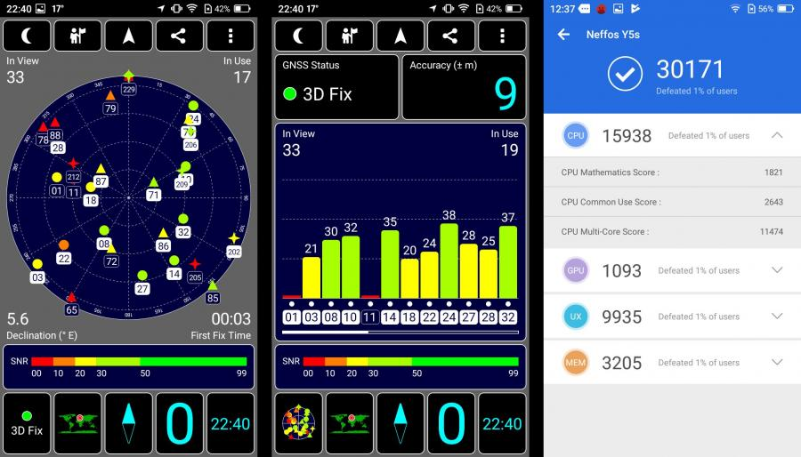 GPS, AnTuTu Benchmark