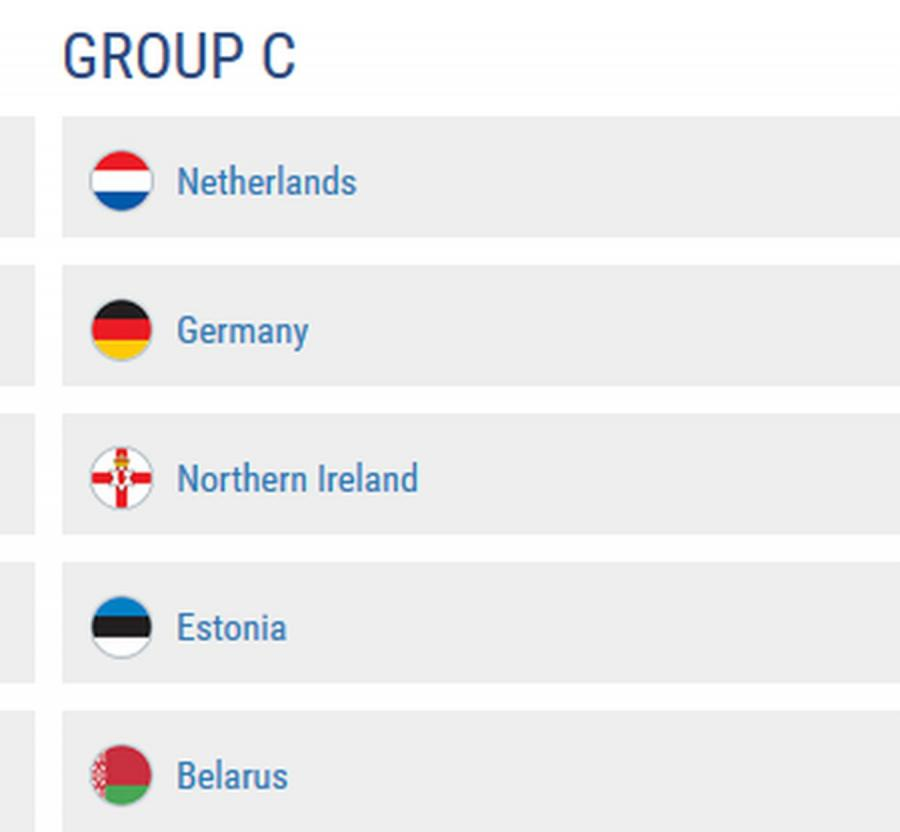 Losowanie Euro 2020: Grupa C