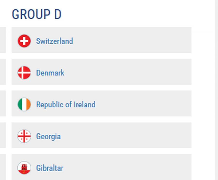 Losowanie Euro 2020: Grupa D