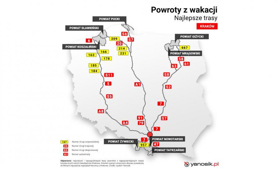 Najlepsze trasy - Kraków