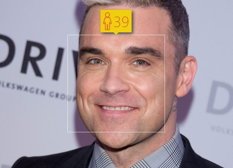 Robbie Williams i jego wiek według How-Old.net