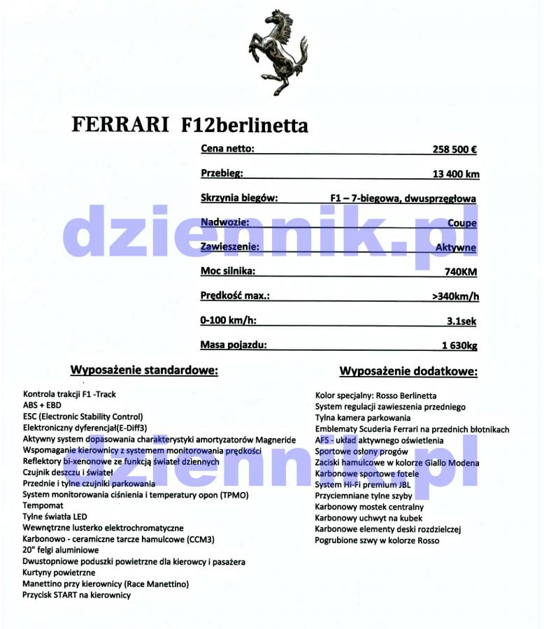 Specyfikacja Ferrari Kuby Wojewódzkiego