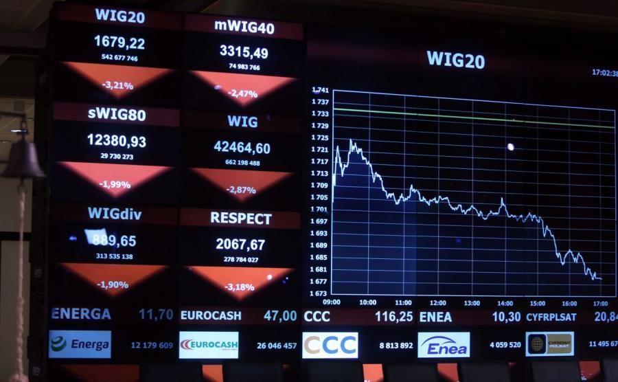 Notowania na warszawskiej giełdzie