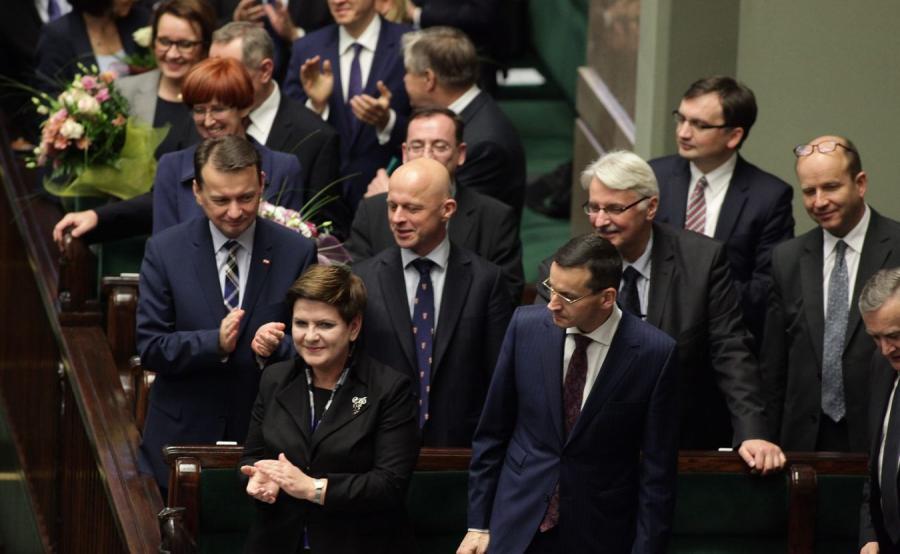 Rząd Beaty Szydło